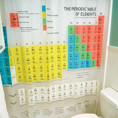 W49395P: Periodic Table Shower Curtain 3